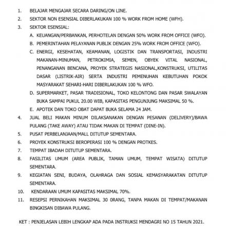PEMBERLAKUAN PEMBATASAN KEGIATAN MASYARAKAT (PPKM) DARURAT COVID'19 KABUPATEN REMBANG